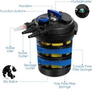 Goplus Bio Pressure Pond Filter