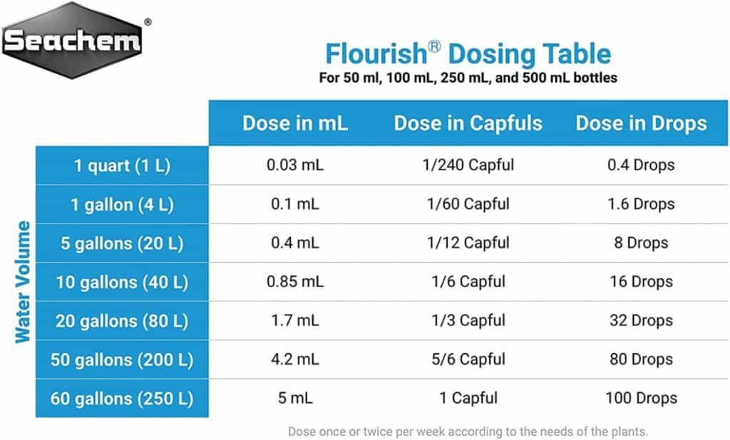 Seachem Flourish Dosing Table