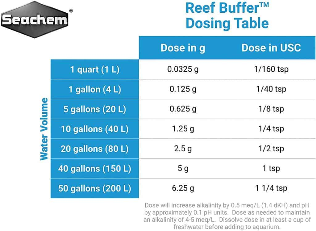 Seachem Reef Buffer dosing table